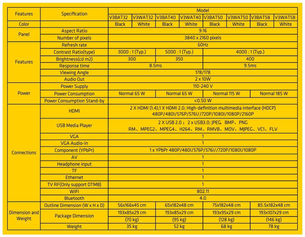 makitso-blade-pro-digital-signage-kiosk-specs_3080b40c-a4c0-469f-9ec0-023e83365ecc_1024x1024