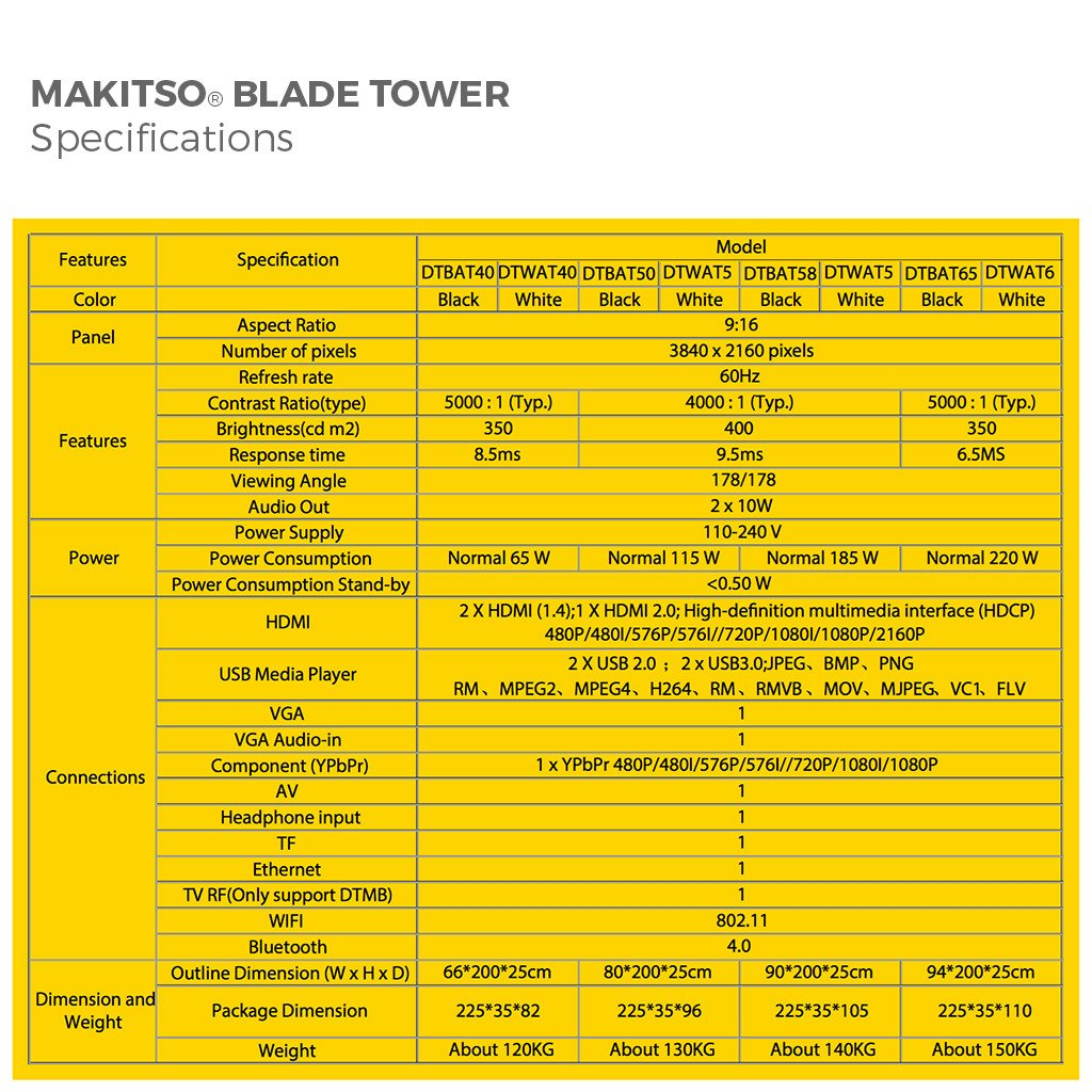 makitso-blade-tower-digital-signage-kiosk-specs_1d7a595e-b221-48bc-9cd8-88f673fd5574_1024x1024