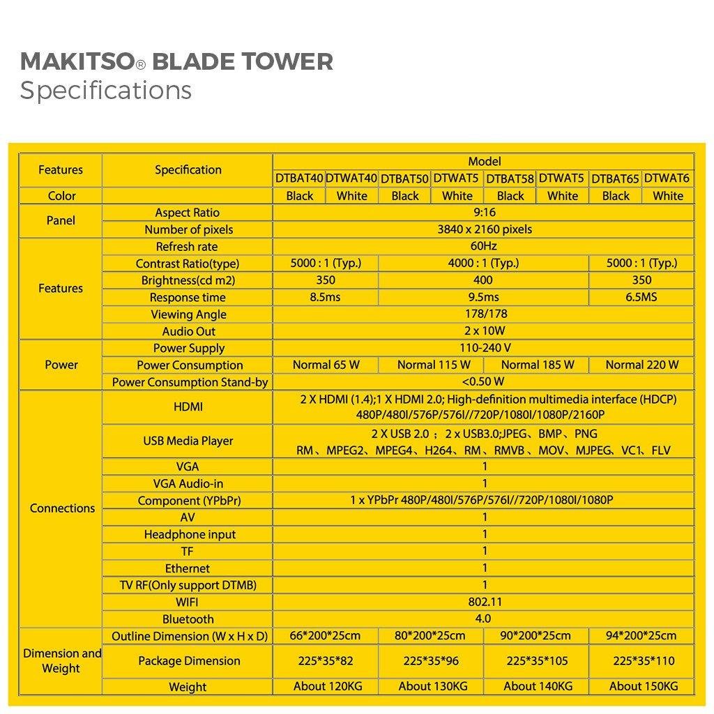 makitso-blade-tower-digital-signage-kiosk-specs_1d7a595e-b221-48bc-9cd8-88f673fd5574_1024x1024
